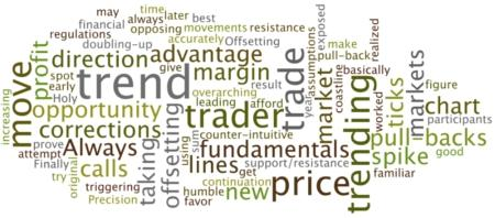 Trading tips ITC