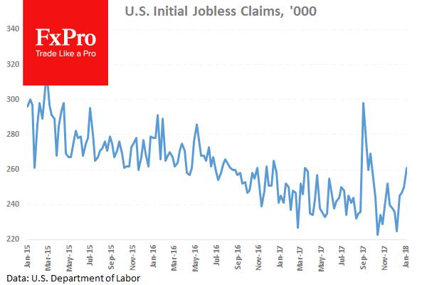 Обращения за пособиями по безработице в США растут не первую неделю