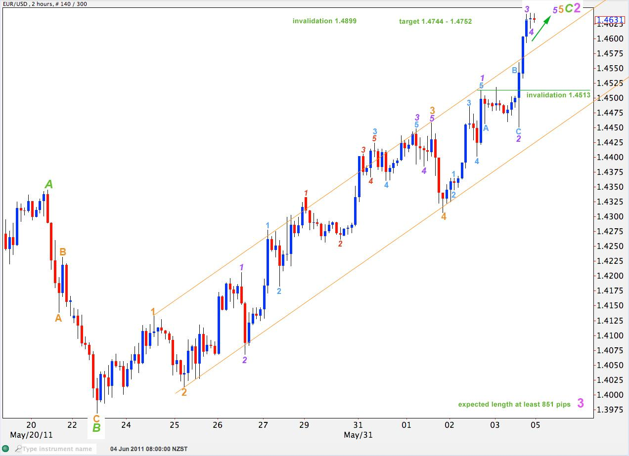 Picture 8: EURUSD daily 2011