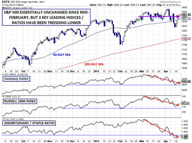 Trading Analysis Corner